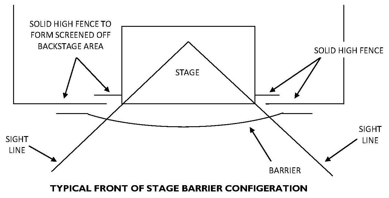 A good simple Basic Barrier Design